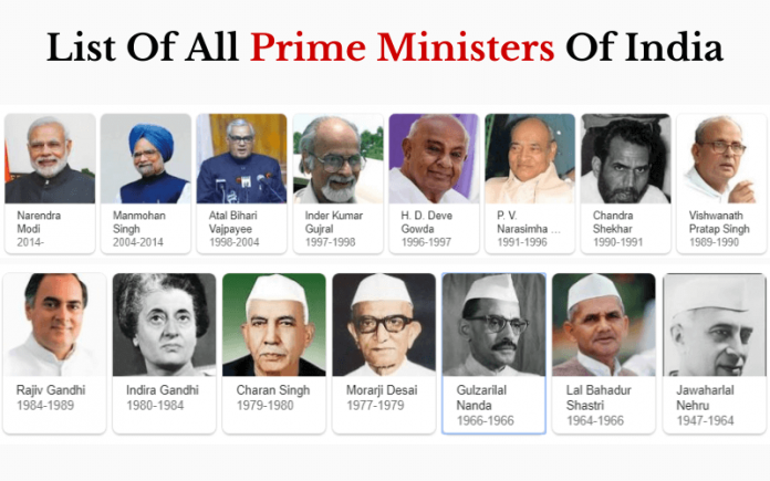List Of All Prime Ministers Of India With Pictures